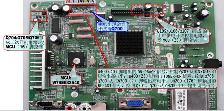 液晶技术培训-液晶电视故障维修