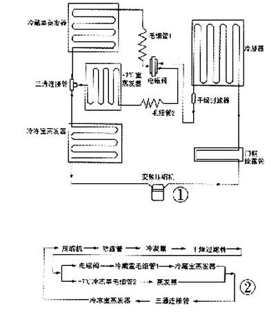 海尔bcd-185tmpq电路图